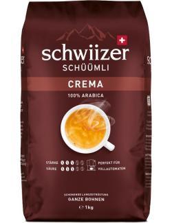 Schwiizer Schüümli Crema