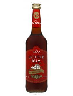Ron Taboga Echter Rum aus Übersee