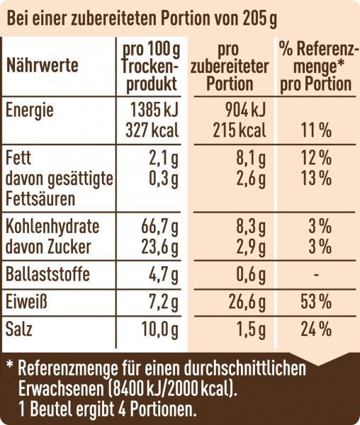 Maggi Fix für Sauerbraten