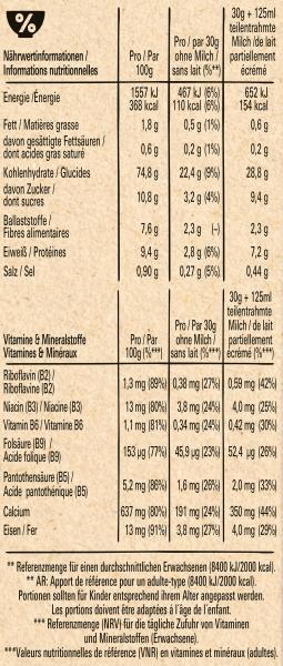 Nestlé Fitness, Frühstückscerealien mit% Vollkorn