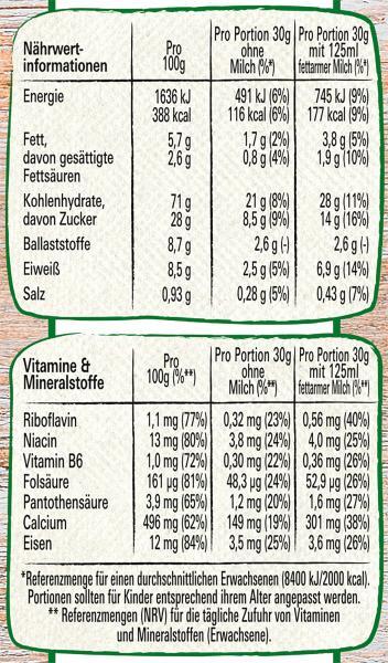 Nestlé Clusters Schokolade
