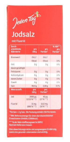 Jeden Tag Jodsalz mit Fluorid