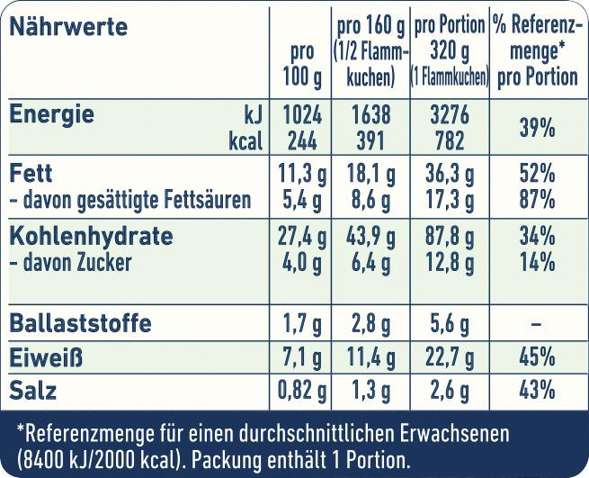 Original Wagner Flammkuchen Bauernart