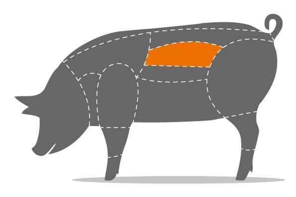 Schweine-Filet lang