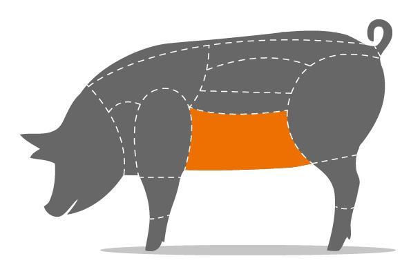 Schweinebauch Scheiben