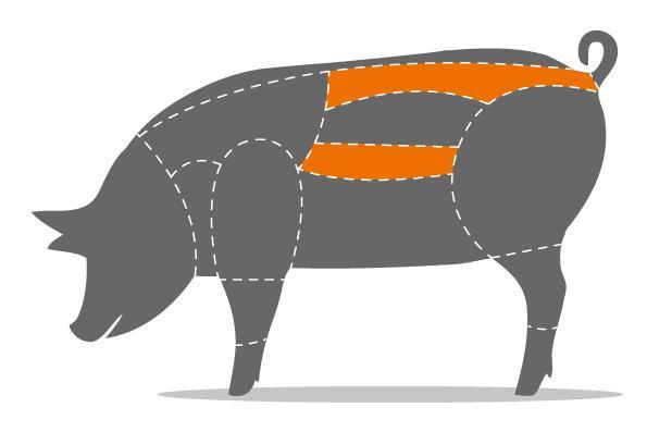 Rückensteak vom Schwein Kräuter