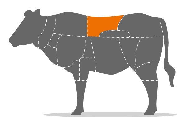 Rindersteaks Kräuterbutter