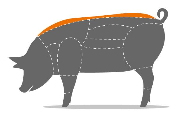 Schweinerückensteaks Winzer
